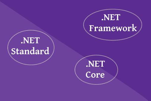 .NetStandard nedir? .NetCore, .NetFramework ve diğer .Net Platformları  ile ilişkisi nasıl? (Bölüm1)